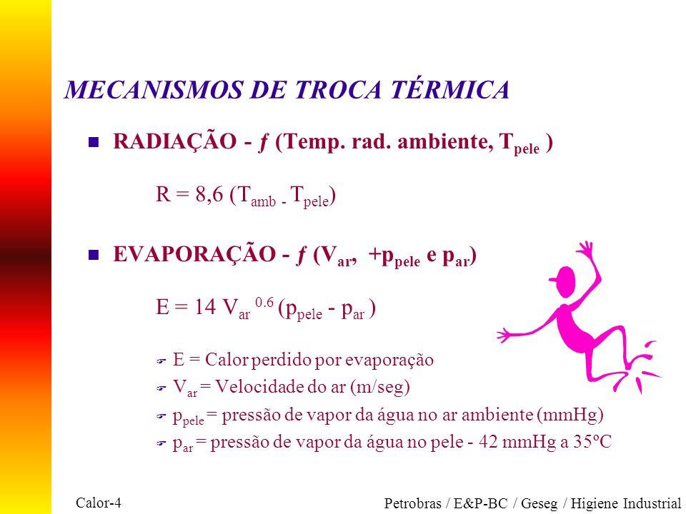 Calor-4 Petrobras / E&P-BC / Geseg / Higiene Industrial MECANISMOS DE TROCA TÉRMICA n RADIAÇÃO - ƒ (Temp. rad. ambiente, T pele ) R = 8,6 (T amb - T p