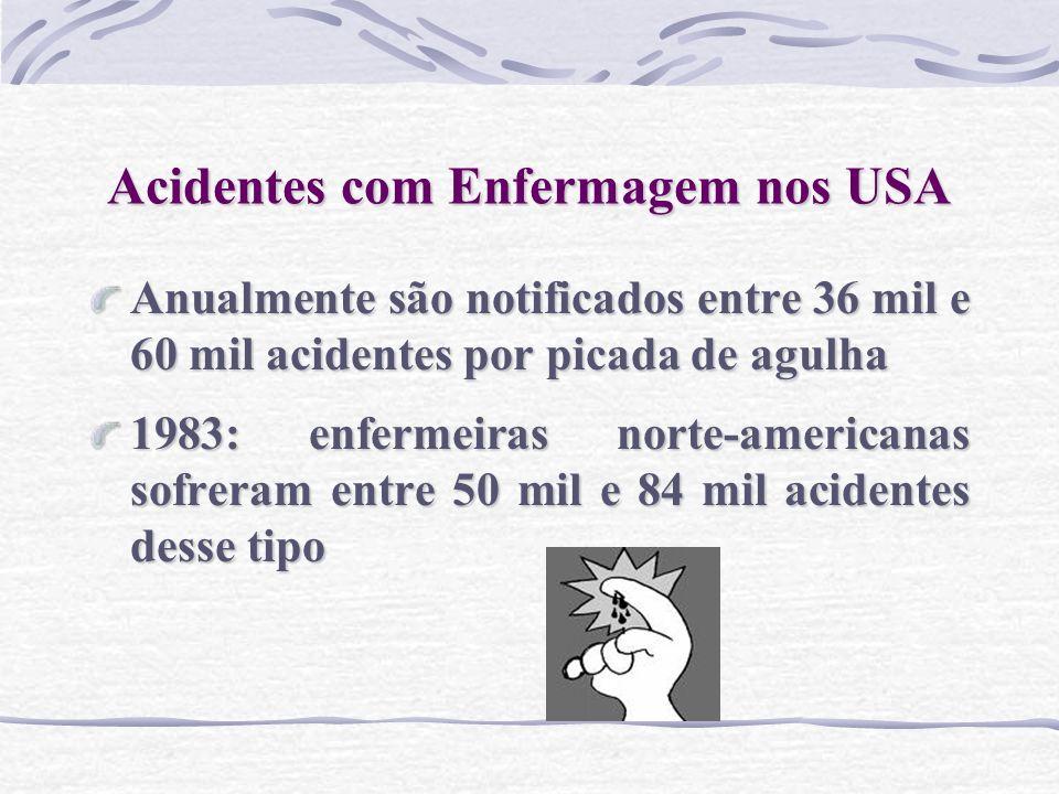 Acidentes com Enfermagem nos USA Anualmente são notificados entre 36 mil e 60 mil acidentes por picada de agulha 1983: enfermeiras norte-americanas so