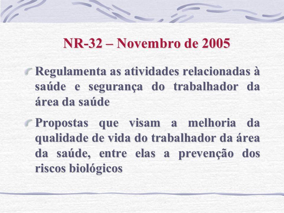 NR-32 – Novembro de 2005 Regulamenta as atividades relacionadas à saúde e segurança do trabalhador da área da saúde Propostas que visam a melhoria da