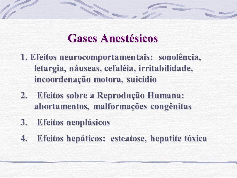 Gases Anestésicos 1. Efeitos neurocomportamentais: sonolência, letargia, náuseas, cefaléia, irritabilidade, incoordenação motora, suicídio 1. Efeitos