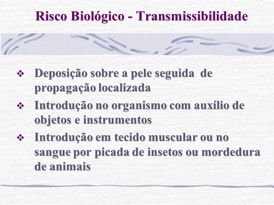 Risco Biológico - Transmissibilidade Deposição sobre a pele seguida de propagação localizada Deposição sobre a pele seguida de propagação localizada I