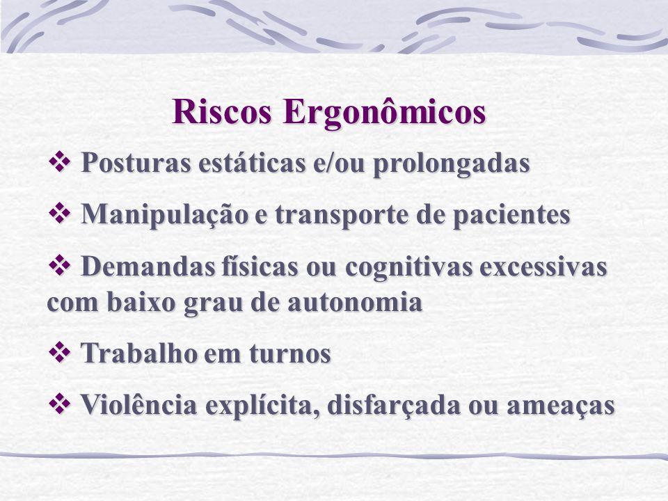 Riscos Ergonômicos Posturas estáticas e/ou prolongadas Posturas estáticas e/ou prolongadas Manipulação e transporte de pacientes Manipulação e transpo