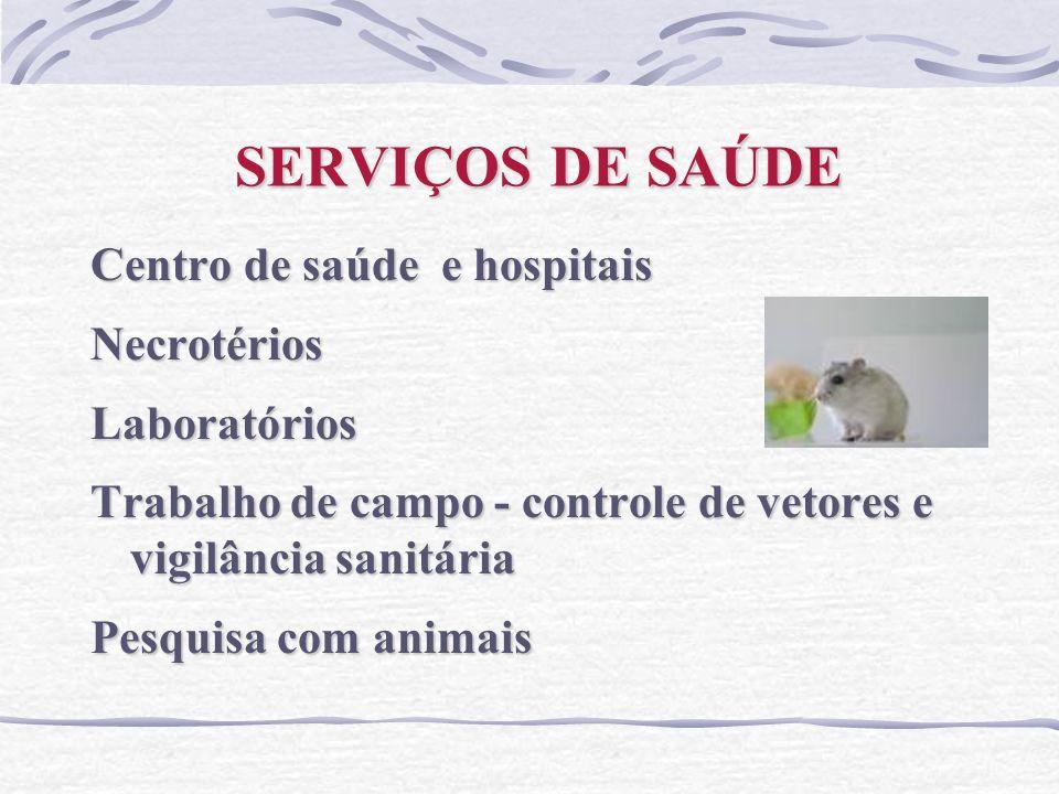 SERVIÇOS DE SAÚDE Centro de saúde e hospitais NecrotériosLaboratórios Trabalho de campo - controle de vetores e vigilância sanitária Pesquisa com anim
