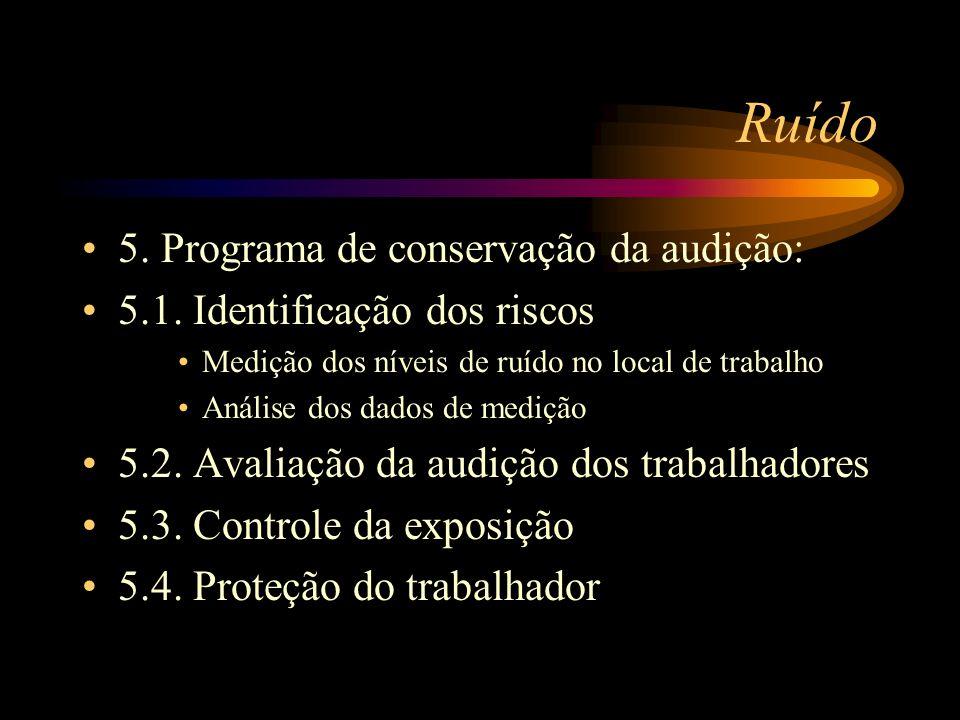 Ruído 5. Programa de conservação da audição: 5.1. Identificação dos riscos Medição dos níveis de ruído no local de trabalho Análise dos dados de mediç