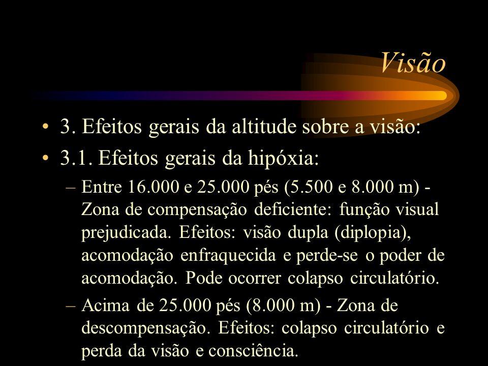 Visão 3. Efeitos gerais da altitude sobre a visão: 3.1. Efeitos gerais da hipóxia: –Entre 16.000 e 25.000 pés (5.500 e 8.000 m) - Zona de compensação