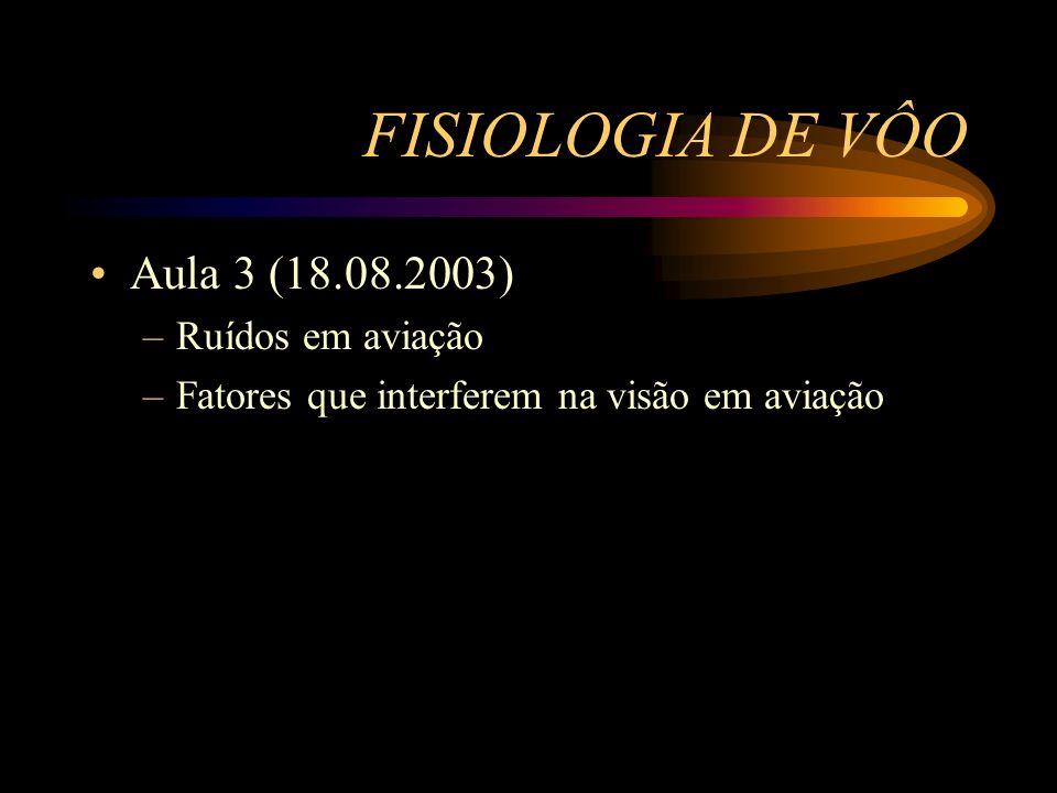 FISIOLOGIA DE VÔO Aula 3 (18.08.2003) –Ruídos em aviação –Fatores que interferem na visão em aviação