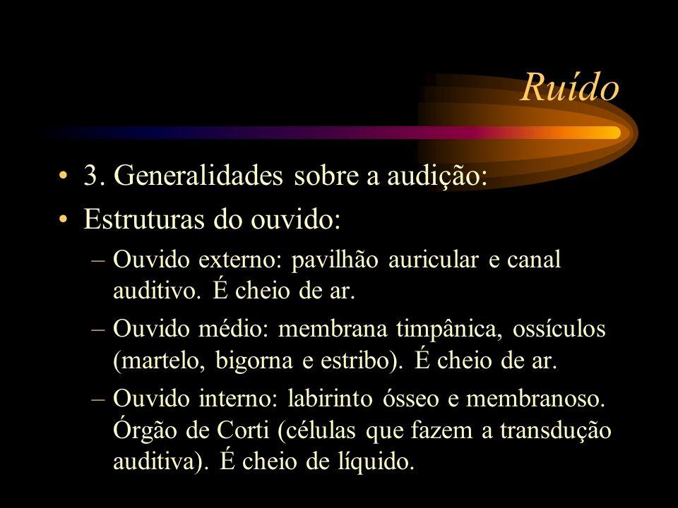 Ruído 3. Generalidades sobre a audição: Estruturas do ouvido: –Ouvido externo: pavilhão auricular e canal auditivo. É cheio de ar. –Ouvido médio: memb