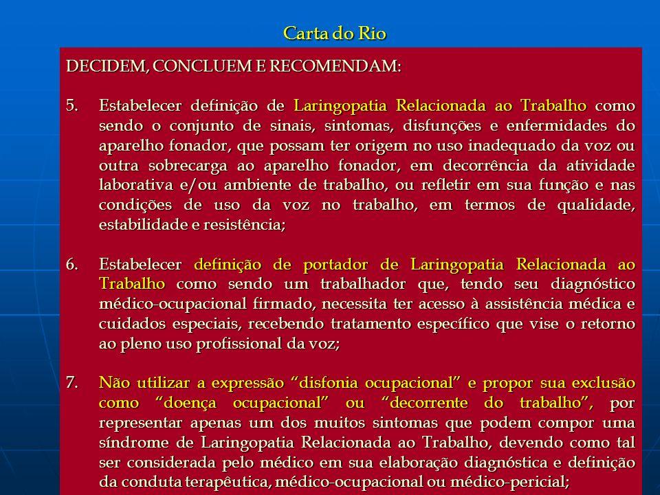 Carta do Rio DECIDEM, CONCLUEM E RECOMENDAM: 5.Estabelecer definição de Laringopatia Relacionada ao Trabalho como sendo o conjunto de sinais, sintomas