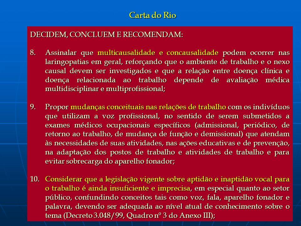 Carta do Rio DECIDEM, CONCLUEM E RECOMENDAM: 8.Assinalar que multicausalidade e concausalidade podem ocorrer nas laringopatias em geral, reforçando qu