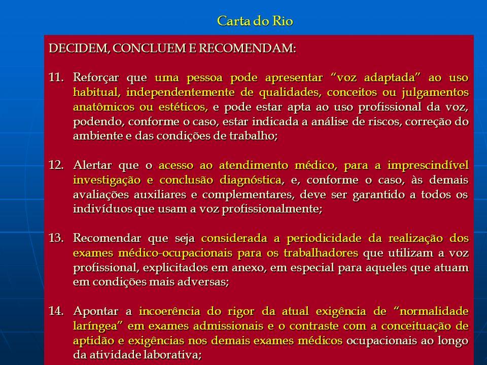 Carta do Rio DECIDEM, CONCLUEM E RECOMENDAM: 11.Reforçar que uma pessoa pode apresentar voz adaptada ao uso habitual, independentemente de qualidades,