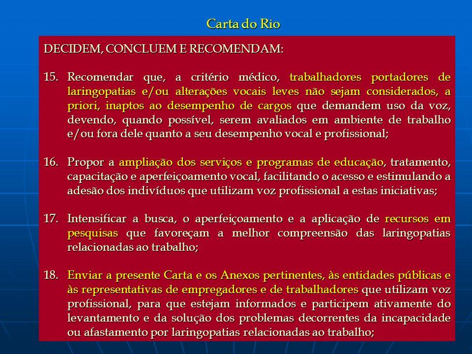 Carta do Rio DECIDEM, CONCLUEM E RECOMENDAM: 15.Recomendar que, a critério médico, trabalhadores portadores de laringopatias e/ou alterações vocais le