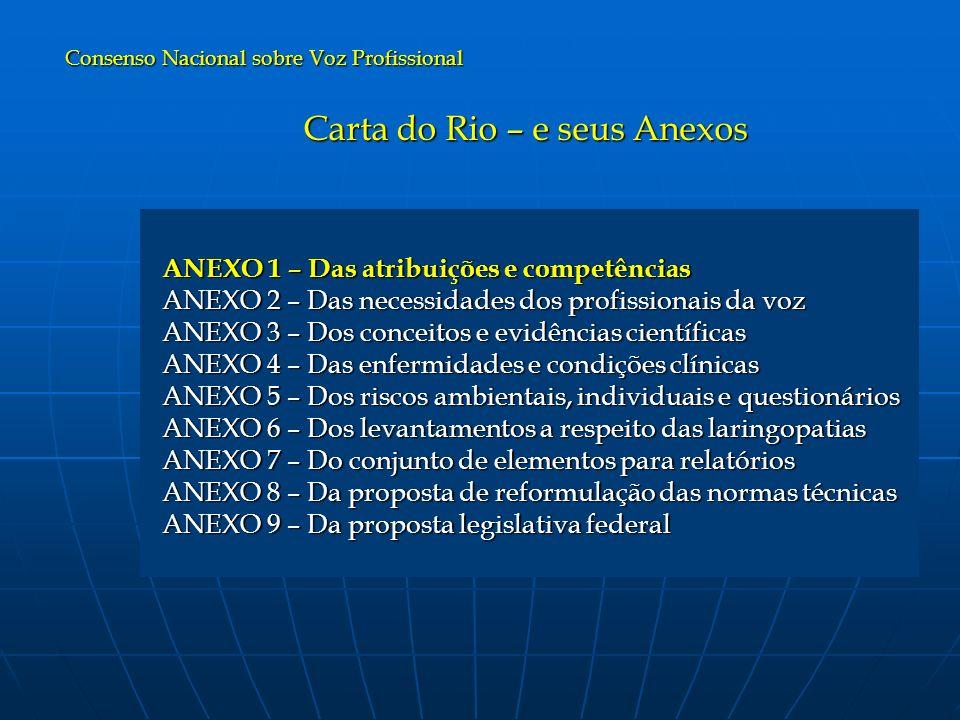 Carta do Rio – e seus Anexos ANEXO 1 – Das atribuições e competências ANEXO 1 – Das atribuições e competências ANEXO 2 – Das necessidades dos profissi