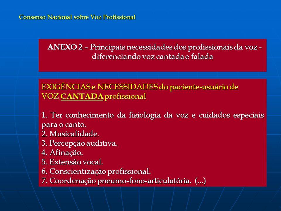 ANEXO 2 – Principais necessidades dos profissionais da voz - diferenciando voz cantada e falada ANEXO 2 – Principais necessidades dos profissionais da