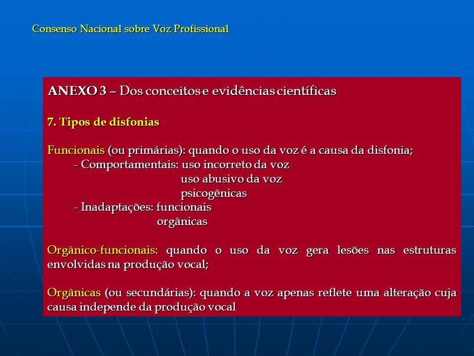 ANEXO 3 – Dos conceitos e evidências científicas 7. Tipos de disfonias Funcionais (ou primárias): quando o uso da voz é a causa da disfonia; - Comport