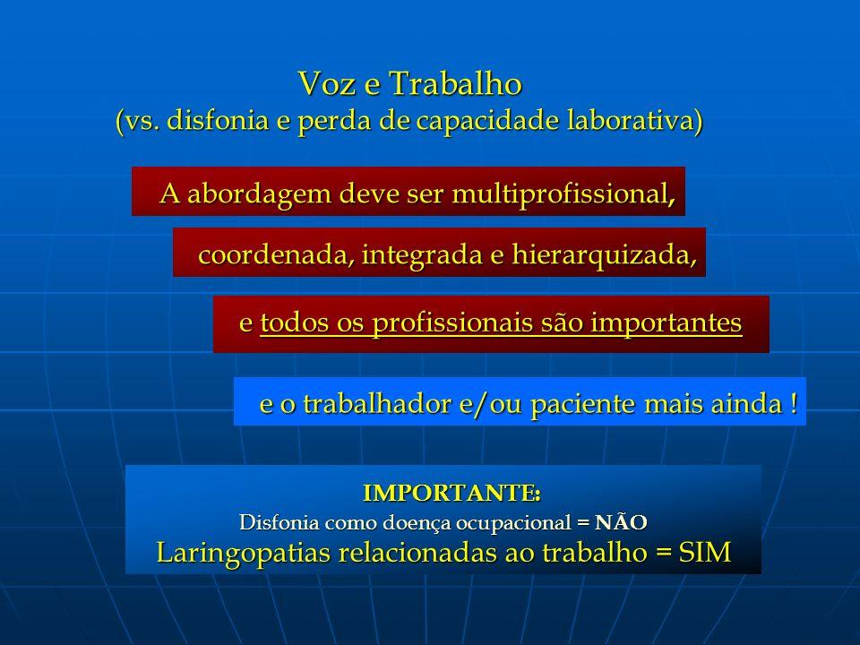 Estruturação de serviços clínico-cirúrgicos de ORL; Estruturação de serviços clínico-cirúrgicos de ORL; Perícia e intervenção no ambiente de trabalho (ex: CIEPS); Perícia e intervenção no ambiente de trabalho (ex: CIEPS); Disponibilidade de Psicoterapia; Disponibilidade de Psicoterapia; Disponibilidade de Fonoterapia; Disponibilidade de Fonoterapia; Disponibilidade de Assistência social; Disponibilidade de Assistência social; Educação preventiva e continuada / periódica Educação preventiva e continuada / periódica Campanha Nacional da Voz Campanha Nacional da Voz 16 de abril de 2005 Necessidades gerais ORL para apoio à Perícia Médica dos disfônicos Laringe e voz profissional Laringe e voz profissional