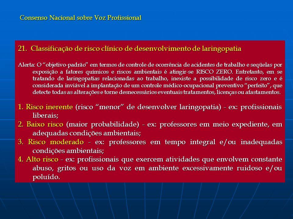 21. Classificação de risco clínico de desenvolvimento de laringopatia Alerta: O objetivo-padrão em termos de controle de ocorrência de acidentes de tr