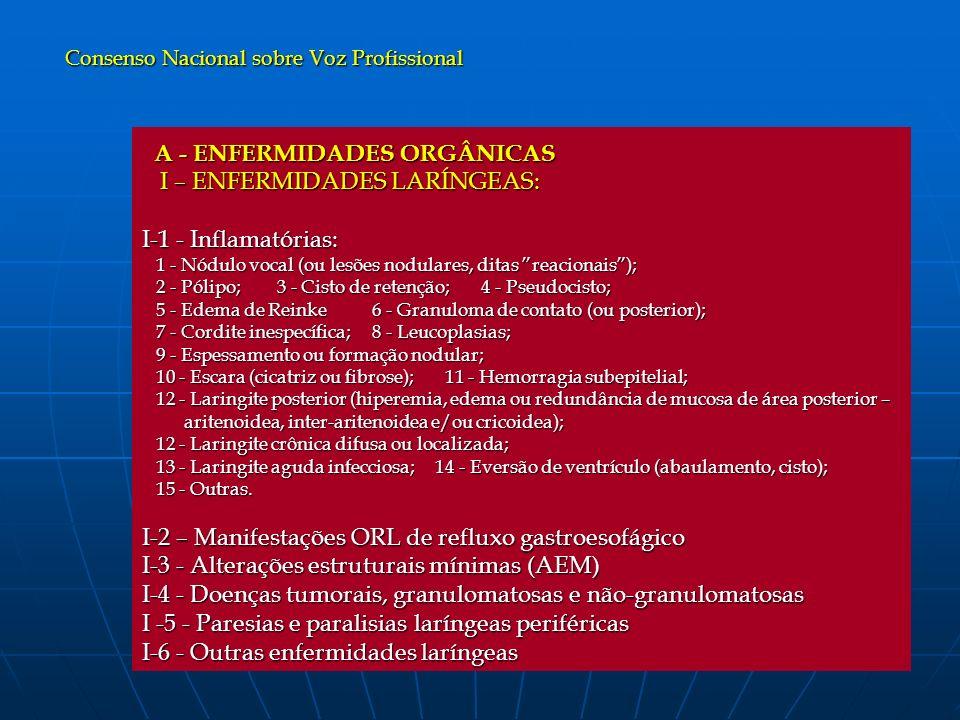 A - ENFERMIDADES ORGÂNICAS A - ENFERMIDADES ORGÂNICAS I – ENFERMIDADES LARÍNGEAS: I – ENFERMIDADES LARÍNGEAS: I-1 - Inflamatórias: 1 - Nódulo vocal (o