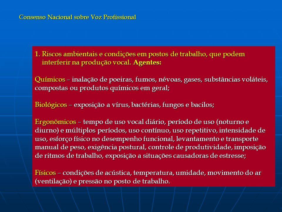1. Riscos ambientais e condições em postos de trabalho, que podem interferir na produção vocal. Agentes: interferir na produção vocal. Agentes: Químic