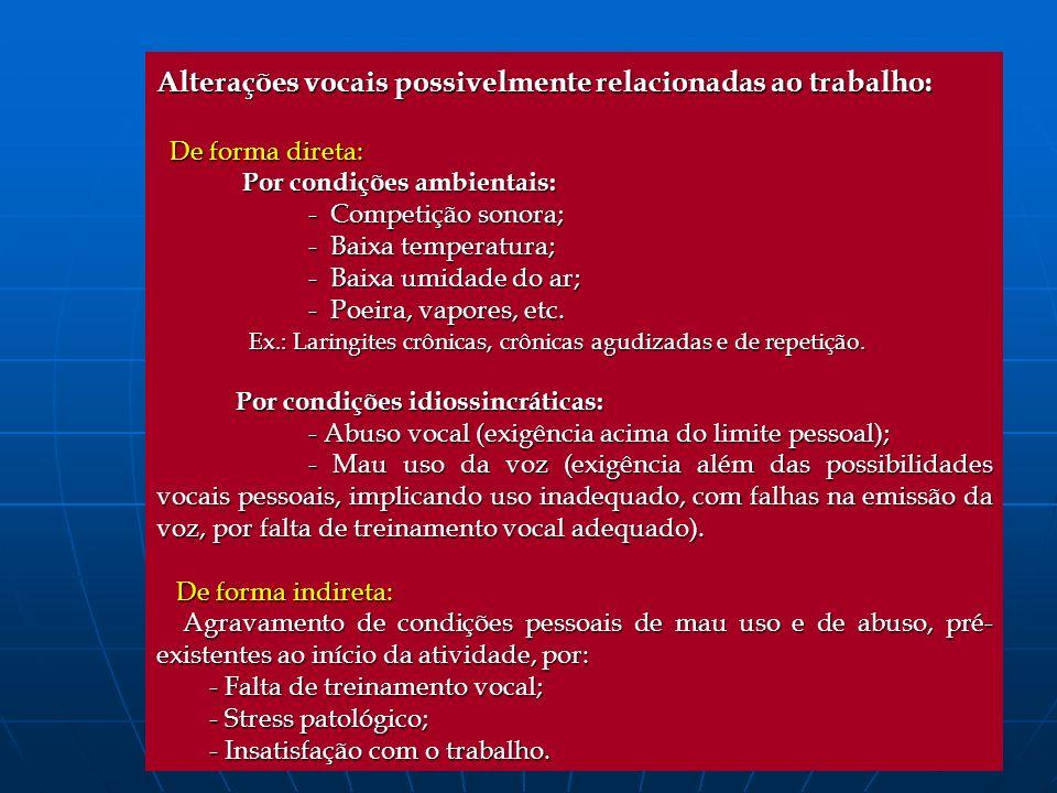 Carta do Rio e seus Anexos Alterações vocais possivelmente relacionadas ao trabalho: De forma direta: De forma direta: Por condições ambientais: Por c