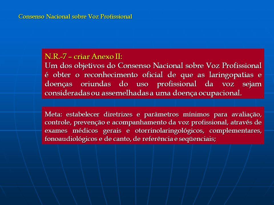 N.R.-7 – criar Anexo II: Um dos objetivos do Consenso Nacional sobre Voz Profissional é obter o reconhecimento oficial de que as laringopatias e doenç
