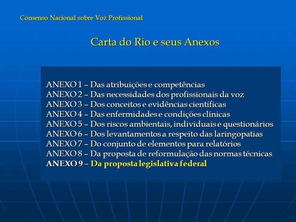Carta do Rio e seus Anexos ANEXO 1 – Das atribuições e competências ANEXO 1 – Das atribuições e competências ANEXO 2 – Das necessidades dos profission