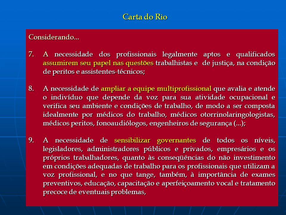 Doenças Ocupacionais – atribuições médicas O que cada campo de atividade O que cada campo de atividade analisa, investiga, define, determina e/ou informa analisa, investiga, define, determina e/ou informa Na Clínica Na Clínica (por ex.,médico ORL) No Trabalho (médico do Trabalho) Na Previdência (médico perito) Diagnóstico Nexo causal Nexo técnico Grau de risco Informa Apto ou inapto Incapacitação para a função temporária ou permanente --- Afastamento temporário – até 15 dias Aguarda alta clínica Auxílio doença Após 15 dias Afastamento definitivo Informa estado clínico Readaptação Recomenda troca de função Reabilitação Setor da Previdência Seqüelas Descreve-as e instrui Estabilidade Garantida se a doença for de origem ocupacional Auxílio acidente Em havendo seqüelas por doença ocupacional Consenso Nacional sobre Voz Profissional