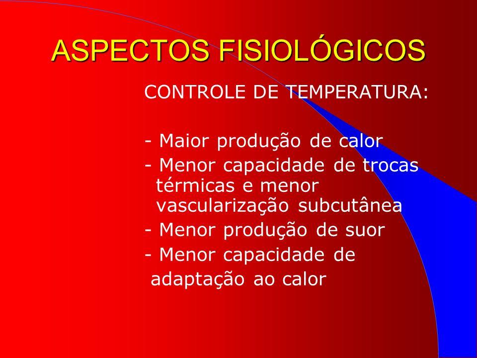 ASPECTOS FISIOLÓGICOS CONTROLE DE TEMPERATURA: - Maior produção de calor - Menor capacidade de trocas térmicas e menor vascularização subcutânea - Menor produção de suor - Menor capacidade de adaptação ao calor