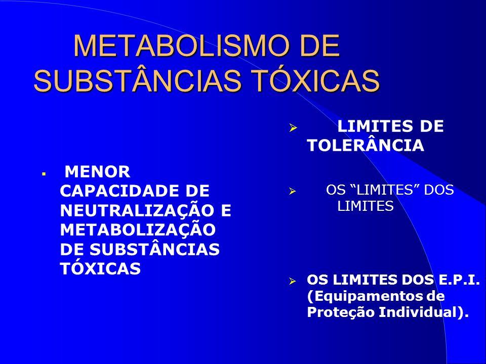 METABOLISMO DE SUBSTÂNCIAS TÓXICAS MENOR CAPACIDADE DE NEUTRALIZAÇÃO E METABOLIZAÇÃO DE SUBSTÂNCIAS TÓXICAS LIMITES DE TOLERÂNCIA OS LIMITES DOS LIMITES OS LIMITES DOS E.P.I.