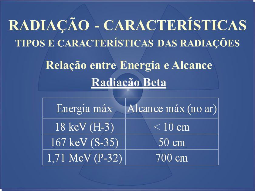 RADIAÇÃO - CARACTERÍSTICAS TIPOS E CARACTERÍSTICAS DAS RADIAÇÕES Relação entre Energia e Alcance Radiação Beta