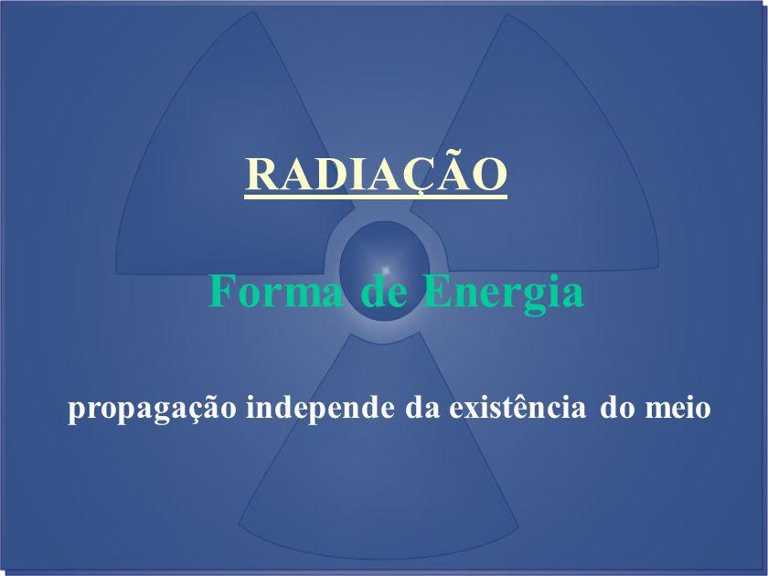 Forma de Energia RADIAÇÃO propagação independe da existência do meio