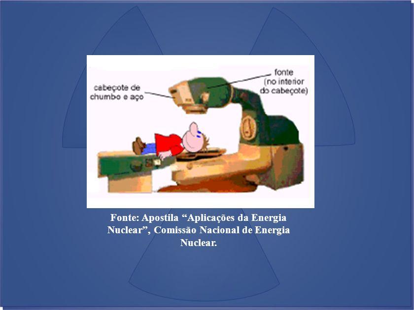 Fonte: Apostila Aplicações da Energia Nuclear, Comissão Nacional de Energia Nuclear.