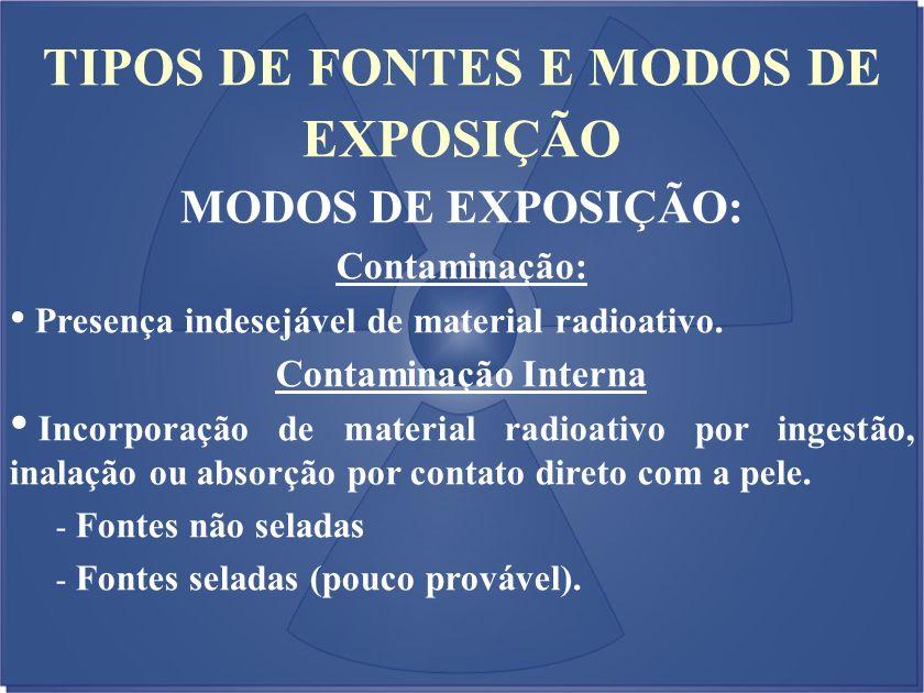 TIPOS DE FONTES E MODOS DE EXPOSIÇÃO MODOS DE EXPOSIÇÃO: Contaminação: Presença indesejável de material radioativo. Contaminação Interna Incorporação
