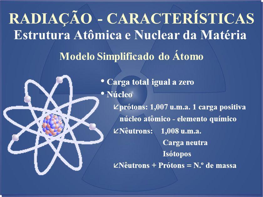 RADIAÇÃO - CARACTERÍSTICAS Estrutura Atômica e Nuclear da Matéria Modelo Simplificado do Átomo Carga total igual a zero Núcleo å prótons: 1,007 u.m.a.