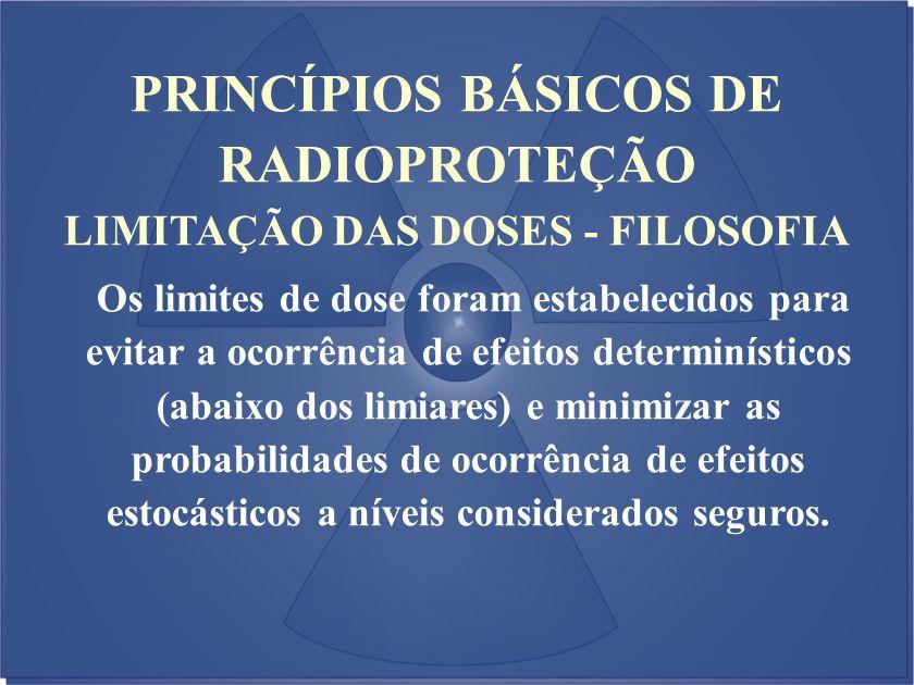 LIMITAÇÃO DAS DOSES - FILOSOFIA Os limites de dose foram estabelecidos para evitar a ocorrência de efeitos determinísticos (abaixo dos limiares) e min