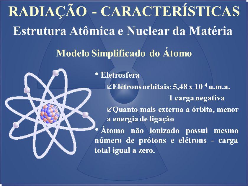 RADIAÇÃO - CARACTERÍSTICAS Estrutura Atômica e Nuclear da Matéria Modelo Simplificado do Átomo Eletrosfera å Elétrons orbitais: 5,48 x 10 -4 u.m.a. 1