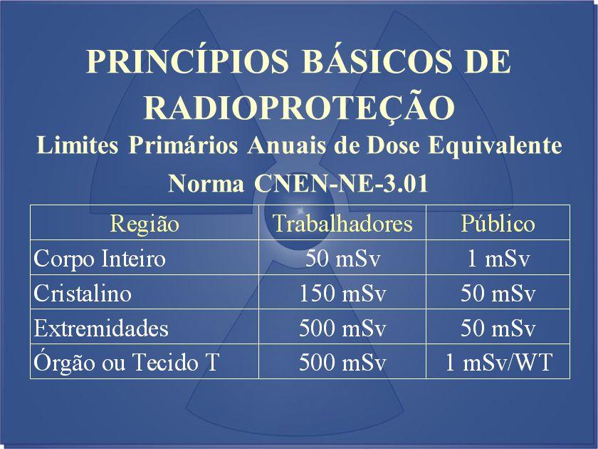 Limites Primários Anuais de Dose Equivalente Norma CNEN-NE-3.01 PRINCÍPIOS BÁSICOS DE RADIOPROTEÇÃO