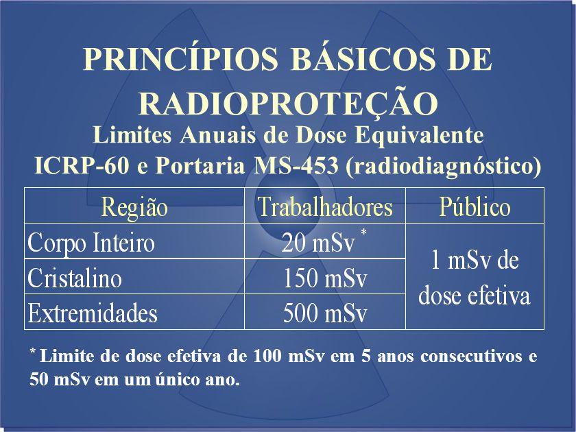 Limites Anuais de Dose Equivalente ICRP-60 e Portaria MS-453 (radiodiagnóstico) * Limite de dose efetiva de 100 mSv em 5 anos consecutivos e 50 mSv em