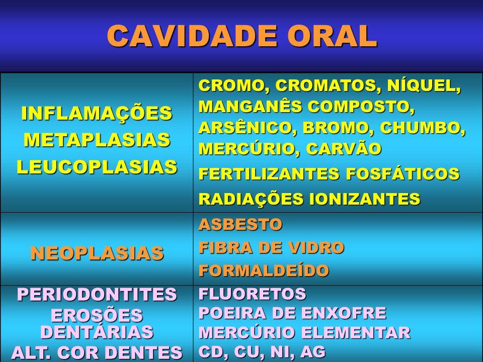 CAVIDADE ORAL INFLAMAÇÕESMETAPLASIASLEUCOPLASIAS CROMO, CROMATOS, NÍQUEL, MANGANÊS COMPOSTO, ARSÊNICO, BROMO, CHUMBO, MERCÚRIO, CARVÃO FERTILIZANTES F