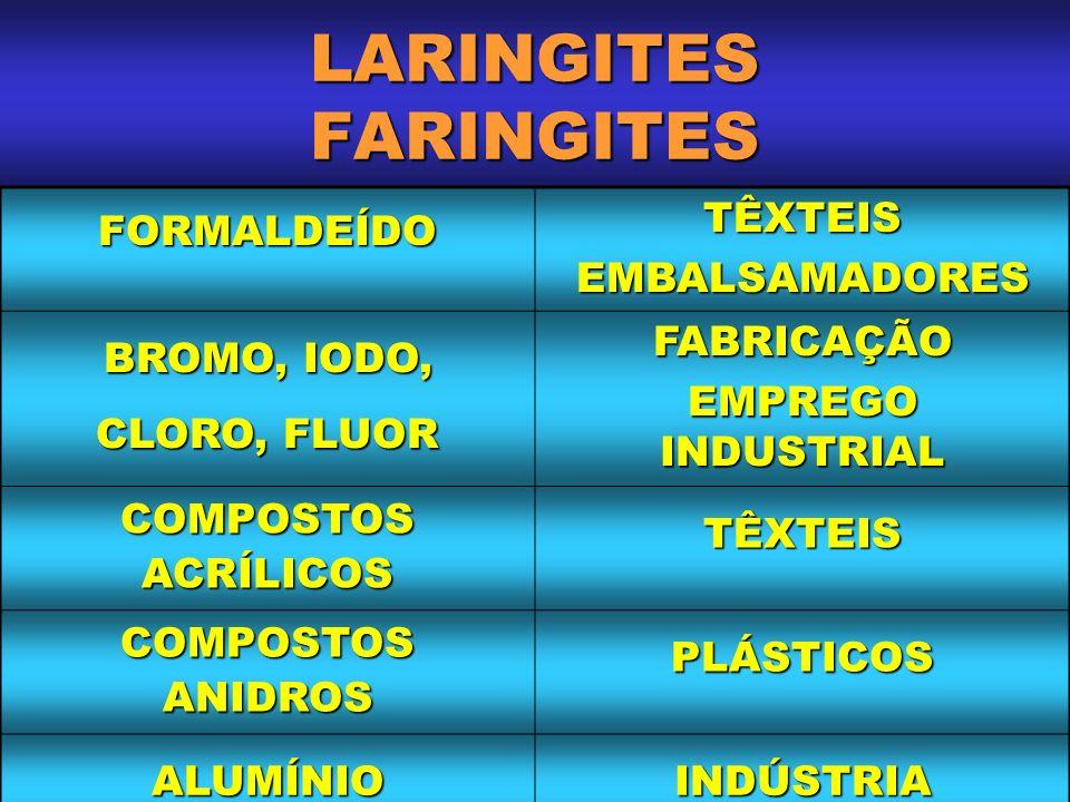 LARINGITES FARINGITES FORMALDEÍDOTÊXTEISEMBALSAMADORES BROMO, IODO, CLORO, FLUOR FABRICAÇÃO EMPREGO INDUSTRIAL COMPOSTOS ACRÍLICOS TÊXTEIS COMPOSTOS A