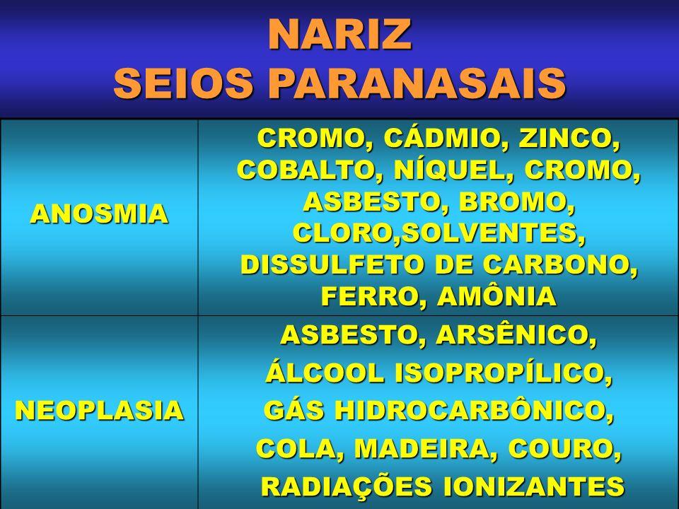 NARIZ SEIOS PARANASAIS ANOSMIA CROMO, CÁDMIO, ZINCO, COBALTO, NÍQUEL, CROMO, ASBESTO, BROMO, CLORO,SOLVENTES, DISSULFETO DE CARBONO, FERRO, AMÔNIA NEO