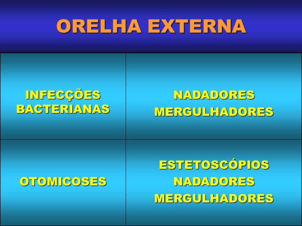 ORELHA EXTERNA INFECÇÕES BACTERIANAS NADADORESMERGULHADORESOTOMICOSESESTETOSCÓPIOSNADADORESMERGULHADORES