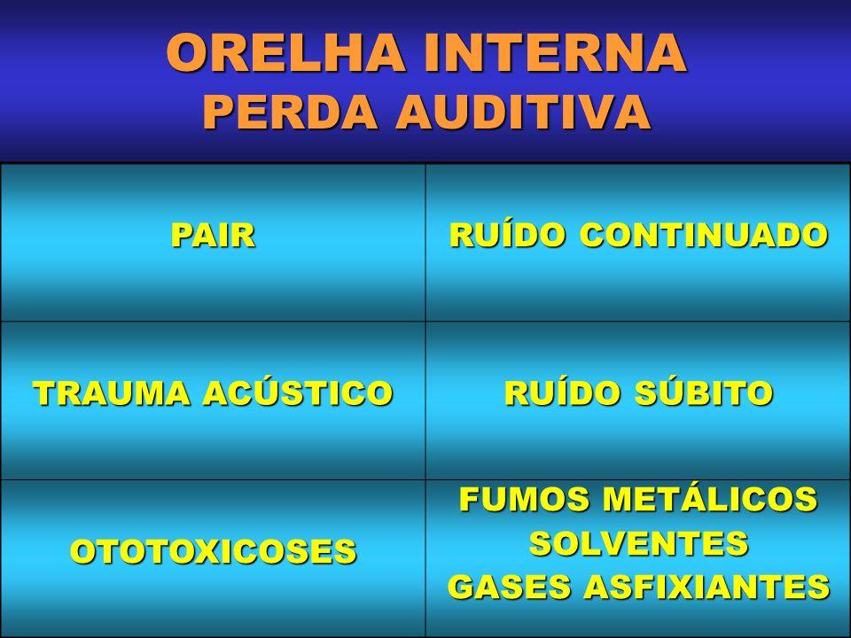 ORELHA INTERNA PERDA AUDITIVA PAIR RUÍDO CONTINUADO TRAUMA ACÚSTICO RUÍDO SÚBITO OTOTOXICOSES FUMOS METÁLICOS SOLVENTES GASES ASFIXIANTES