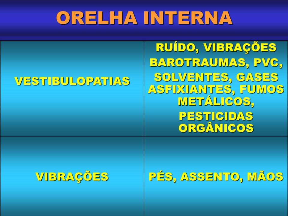 ORELHA INTERNA VESTIBULOPATIAS RUÍDO, VIBRAÇÕES BAROTRAUMAS, PVC, SOLVENTES, GASES ASFIXIANTES, FUMOS METÁLICOS, PESTICIDAS ORGÂNICOS VIBRAÇÕES PÉS, A