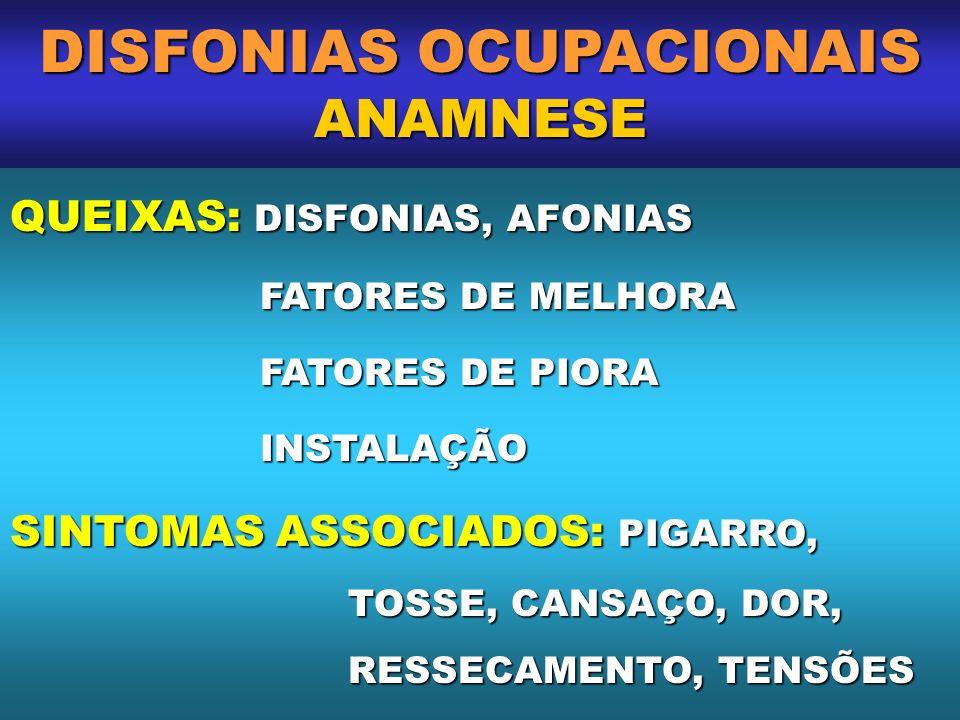 DISFONIAS OCUPACIONAIS ANAMNESE QUEIXAS: DISFONIAS, AFONIAS FATORES DE MELHORA FATORES DE MELHORA FATORES DE PIORA FATORES DE PIORA INSTALAÇÃO INSTALA