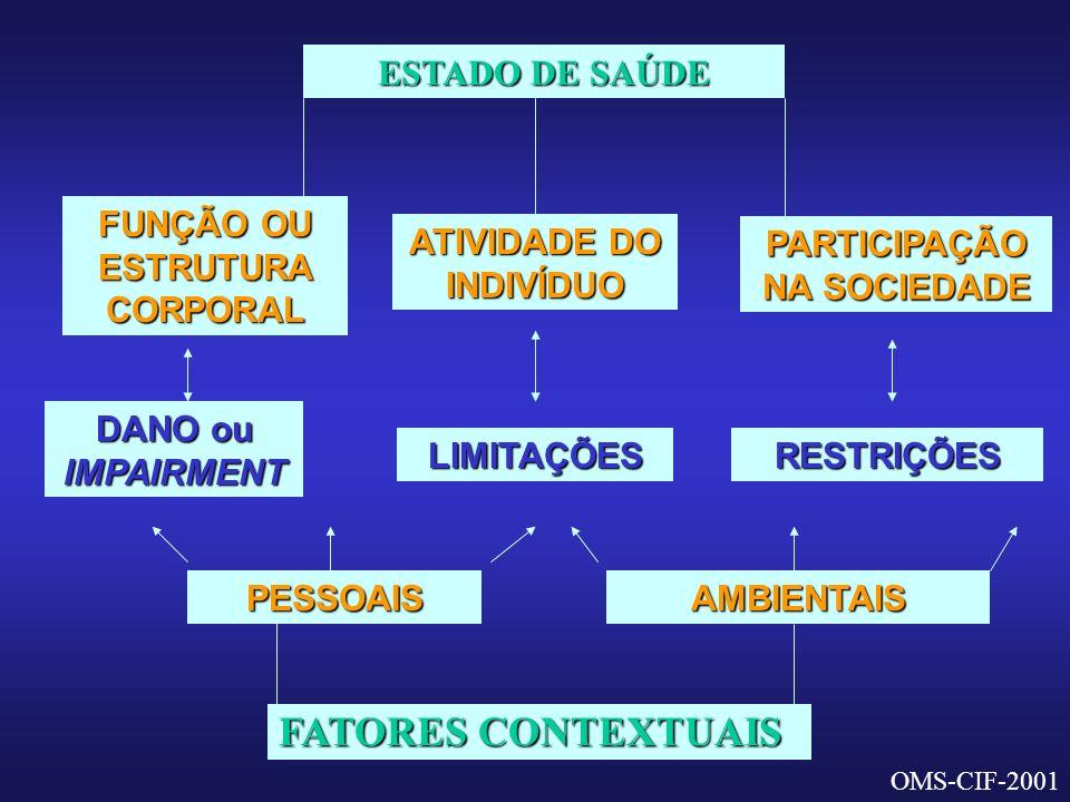 LARINGITES FARINGITES FORMALDEÍDOTÊXTEISEMBALSAMADORES BROMO, IODO, CLORO, FLUOR FABRICAÇÃO EMPREGO INDUSTRIAL COMPOSTOS ACRÍLICOS TÊXTEIS COMPOSTOS ANIDROS PLÁSTICOS ALUMÍNIOINDÚSTRIA