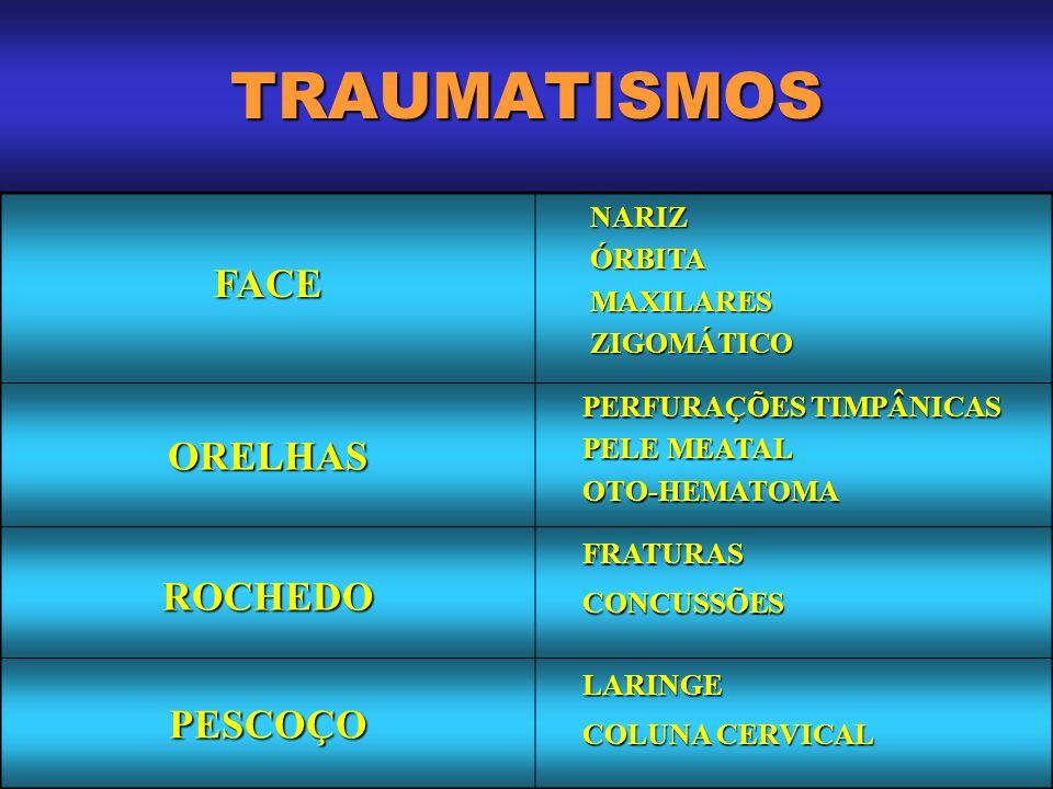 DIAGNÓSTICO DIFERENCIAL Presbiacusiatraumáticasinfecciosasototóxicas por produtos químicos metabólicas e hormonais degenerativas,vasculares e hemáticas neurossensoriais flutuantes tumorais do sistema nervoso central hereditárias, congênitas e neonatais