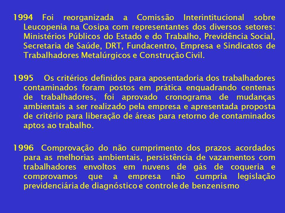 1994 Foi reorganizada a Comissão Interintitucional sobre Leucopenia na Cosipa com representantes dos diversos setores: Ministérios Públicos do Estado