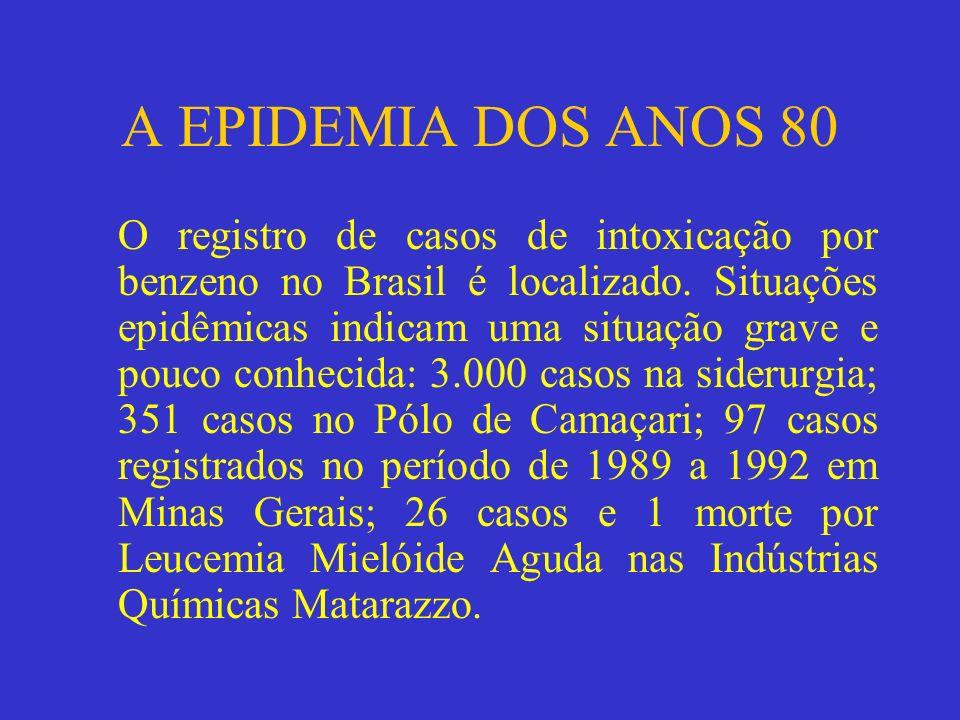 A EPIDEMIA DOS ANOS 80 O registro de casos de intoxicação por benzeno no Brasil é localizado. Situações epidêmicas indicam uma situação grave e pouco