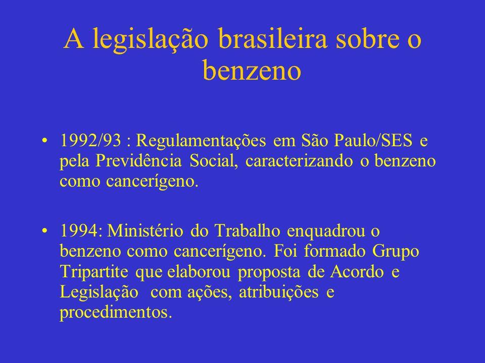 A legislação brasileira sobre o benzeno 1992/93 : Regulamentações em São Paulo/SES e pela Previdência Social, caracterizando o benzeno como cancerígen