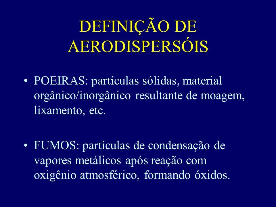 DEFINIÇÃO DE AERODISPERSÓIS POEIRAS: partículas sólidas, material orgânico/inorgânico resultante de moagem, lixamento, etc.